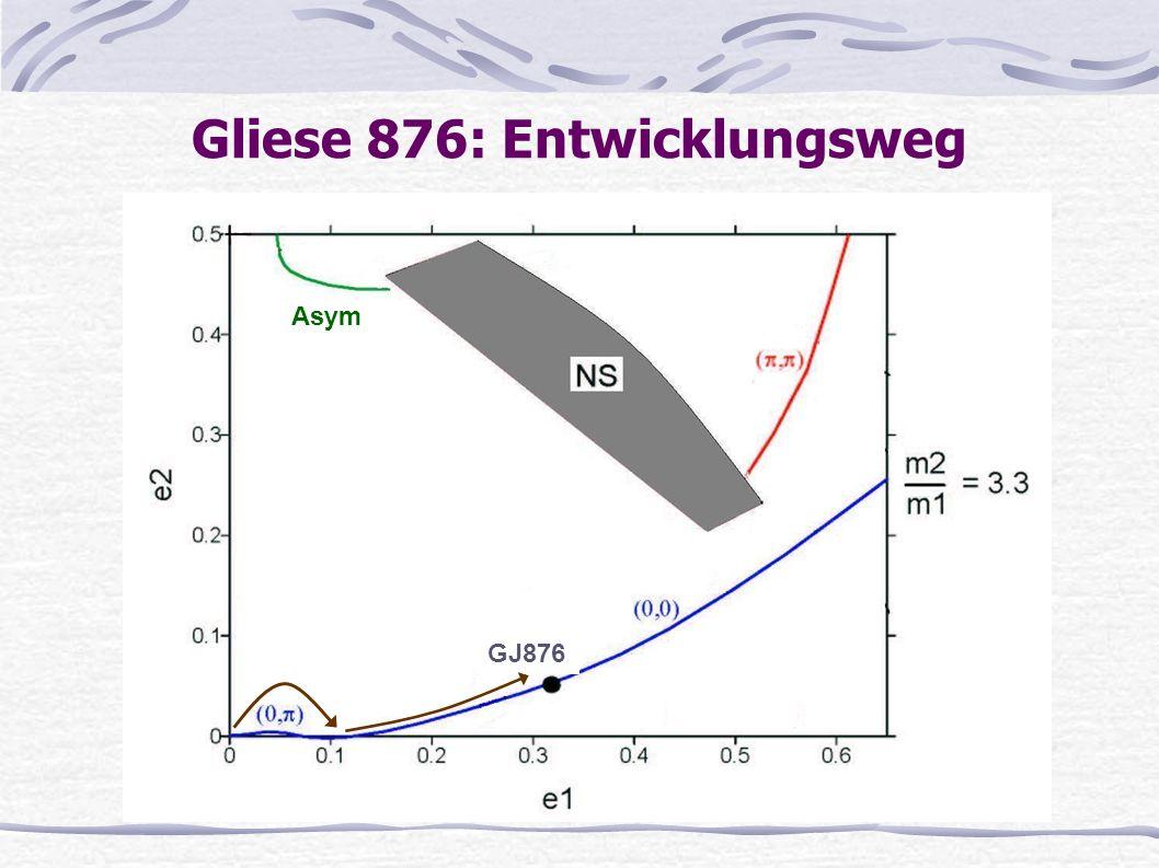 Gliese 876: Entwicklungsweg