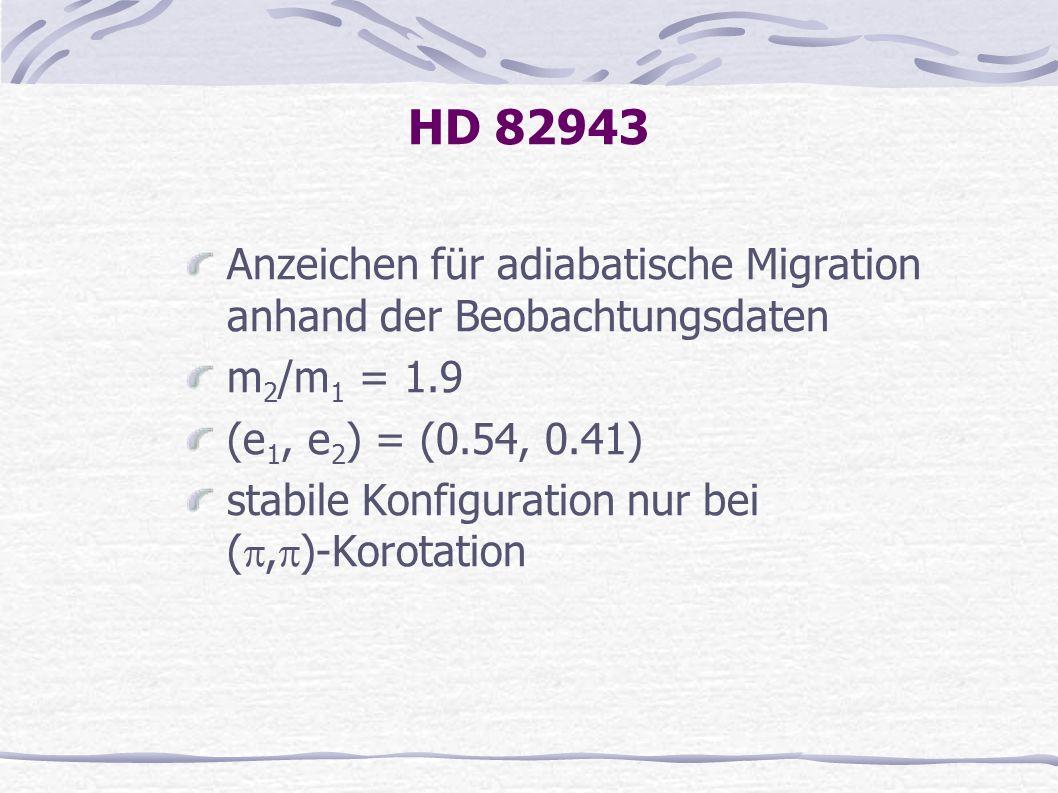 HD 82943 Anzeichen für adiabatische Migration anhand der Beobachtungsdaten. m2/m1 = 1.9. (e1, e2) = (0.54, 0.41)