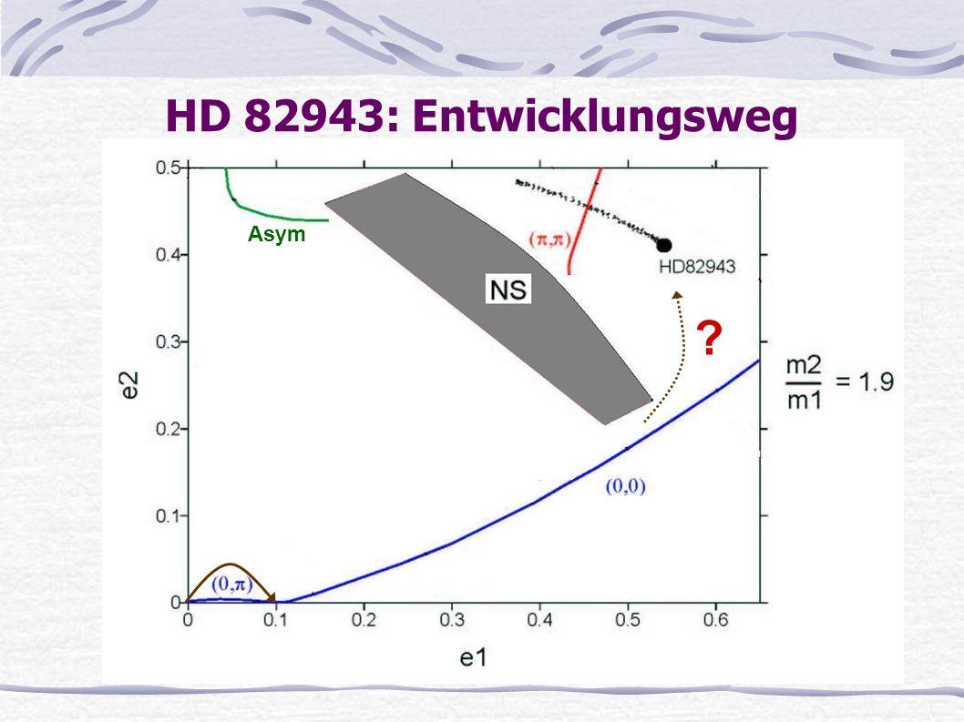 HD 82943: Entwicklungsweg Asym