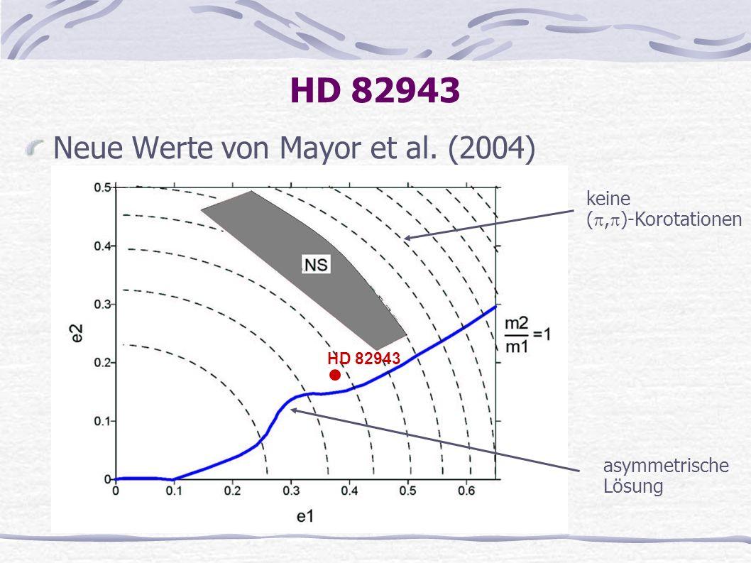 HD 82943 Neue Werte von Mayor et al. (2004) m2/m1  1 1.9