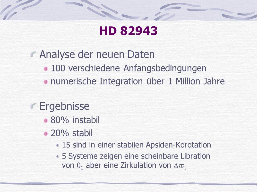 HD 82943 Analyse der neuen Daten Ergebnisse
