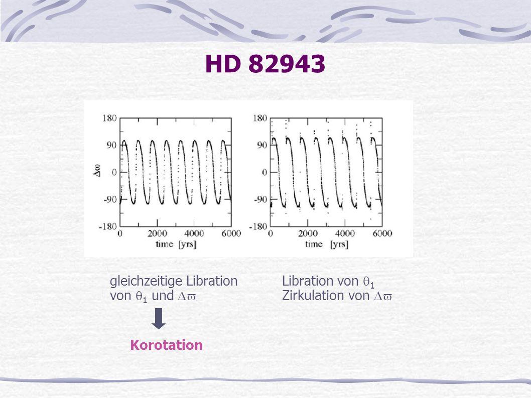 HD 82943 gleichzeitige Libration von 1 und 