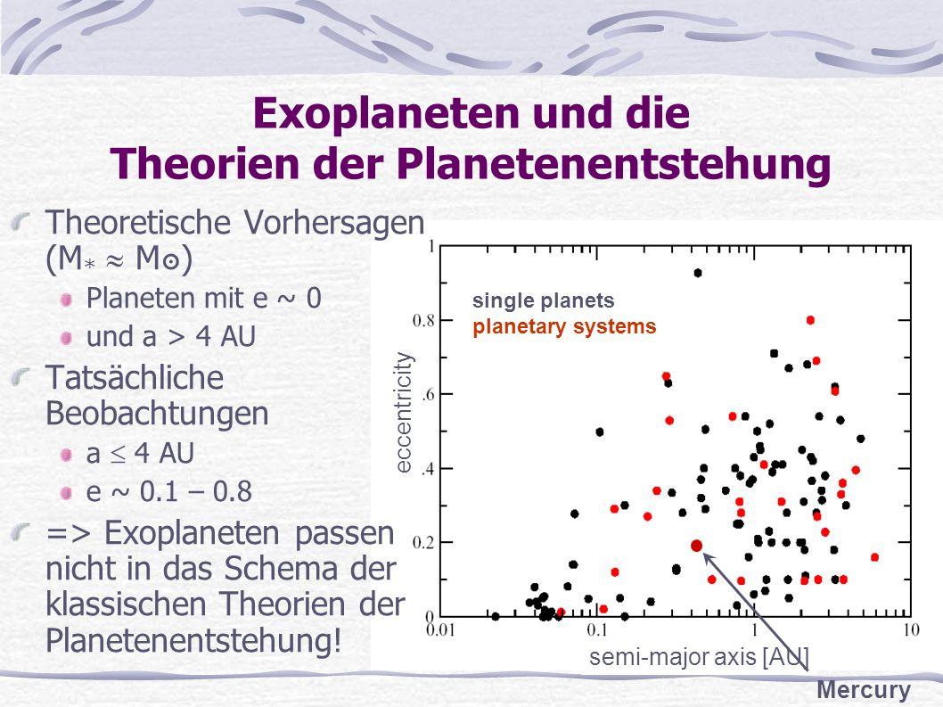 Exoplaneten und die Theorien der Planetenentstehung