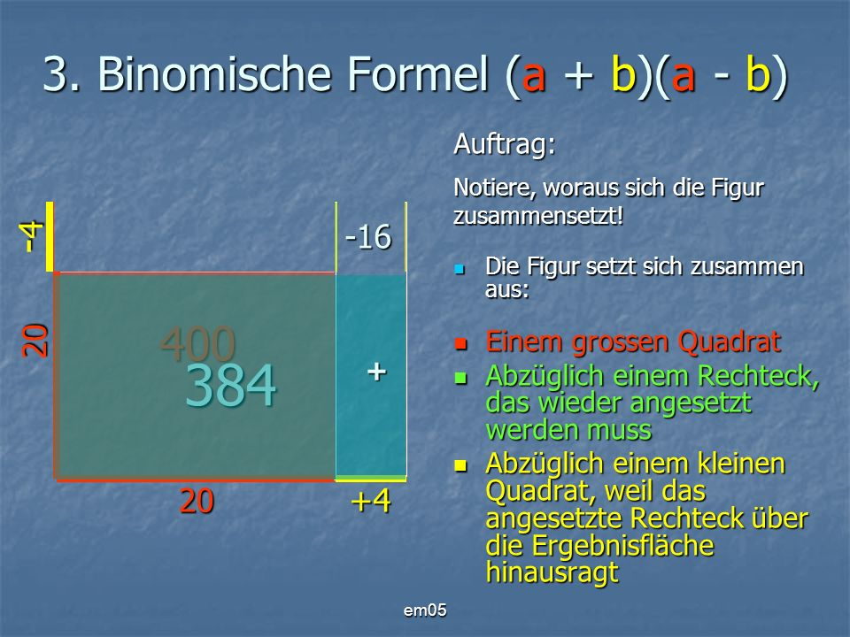 3. Binomische Formel (a + b)(a - b)