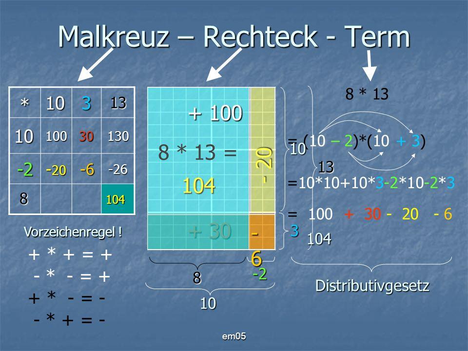 Malkreuz – Rechteck - Term