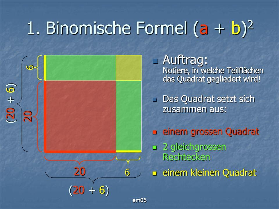 1. Binomische Formel (a + b)2