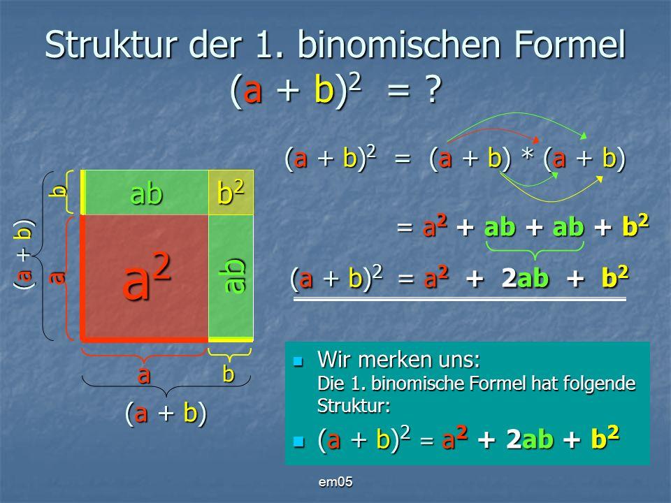 Struktur der 1. binomischen Formel (a + b)2 =
