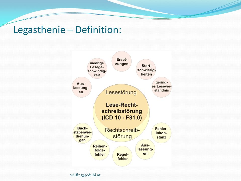 Legasthenie – Definition: