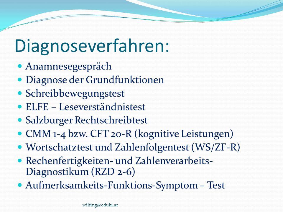 Diagnoseverfahren: Anamnesegespräch Diagnose der Grundfunktionen