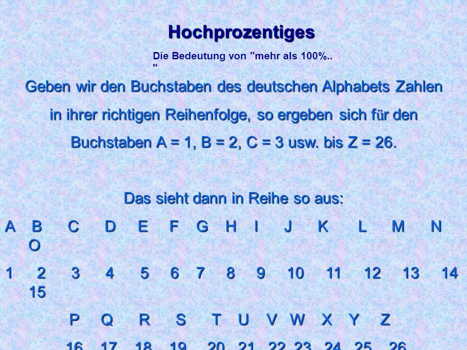 Geben wir den Buchstaben des deutschen Alphabets Zahlen