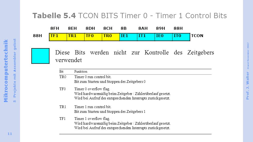 Tabelle 5.4 TCON BITS Timer 0 - Timer 1 Control Bits