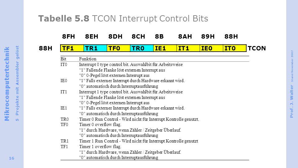 Tabelle 5.8 TCON Interrupt Control Bits