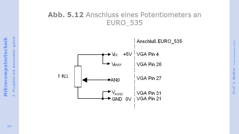 Abb. 5.12 Anschluss eines Potentiometers an EURO_535