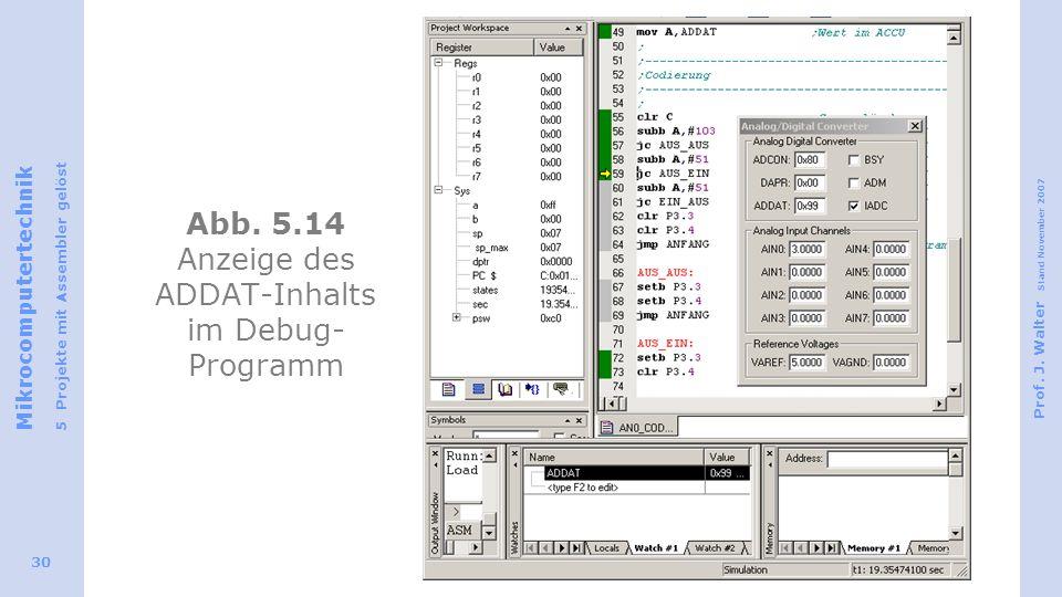 Abb. 5.14 Anzeige des ADDAT-Inhalts im Debug-Programm
