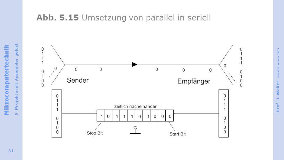 Abb. 5.15 Umsetzung von parallel in seriell