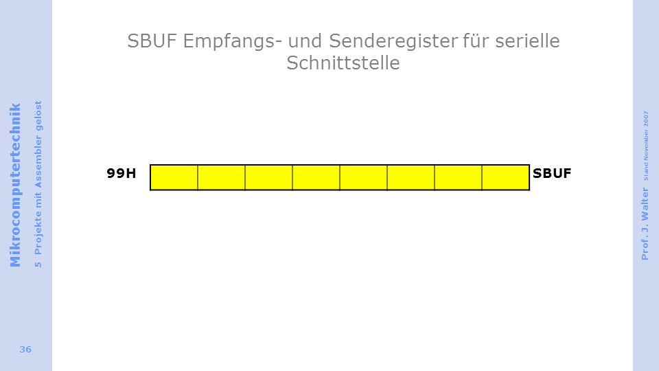 SBUF Empfangs- und Senderegister für serielle Schnittstelle