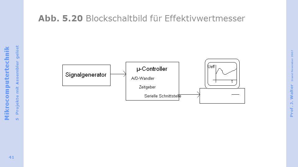 Abb. 5.20 Blockschaltbild für Effektivwertmesser