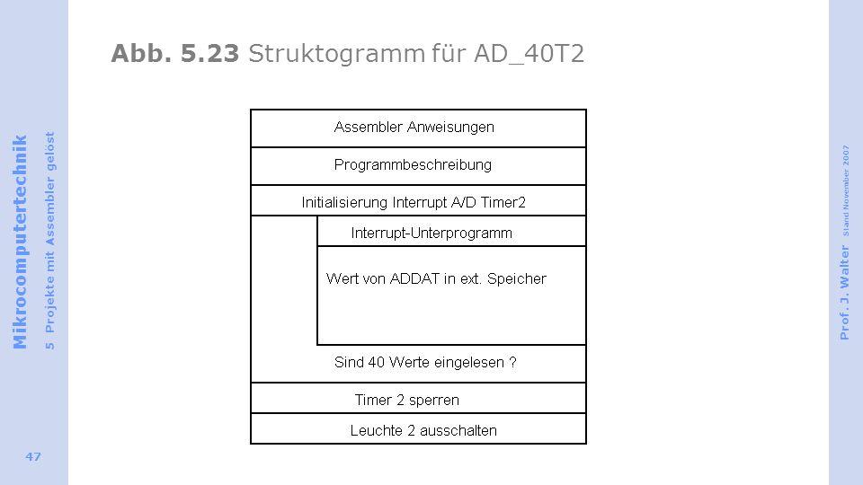 Abb. 5.23 Struktogramm für AD_40T2