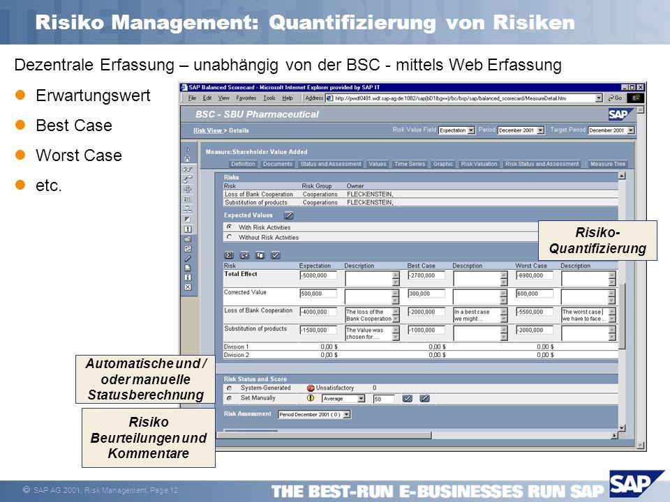 Risiko Management: Quantifizierung von Risiken