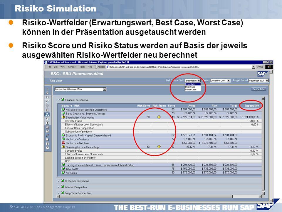 Risiko Simulation Risiko-Wertfelder (Erwartungswert, Best Case, Worst Case) können in der Präsentation ausgetauscht werden.