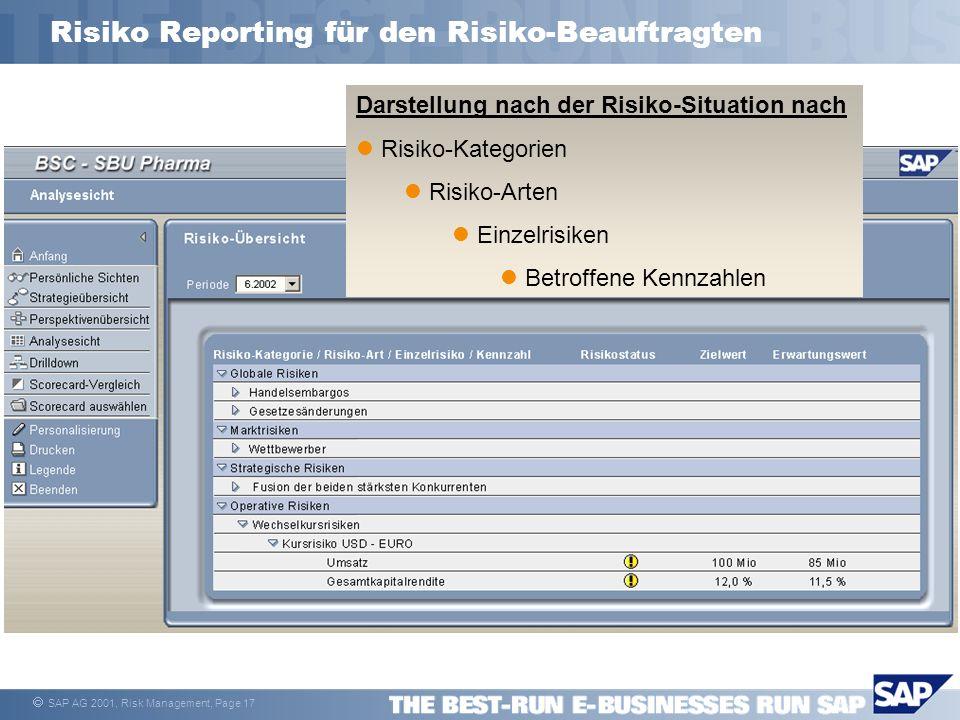 Risiko Reporting für den Risiko-Beauftragten