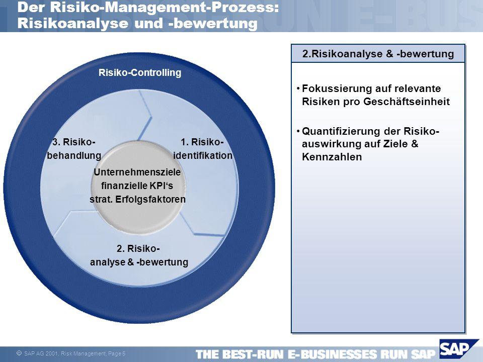 Der Risiko-Management-Prozess: Risikoanalyse und -bewertung