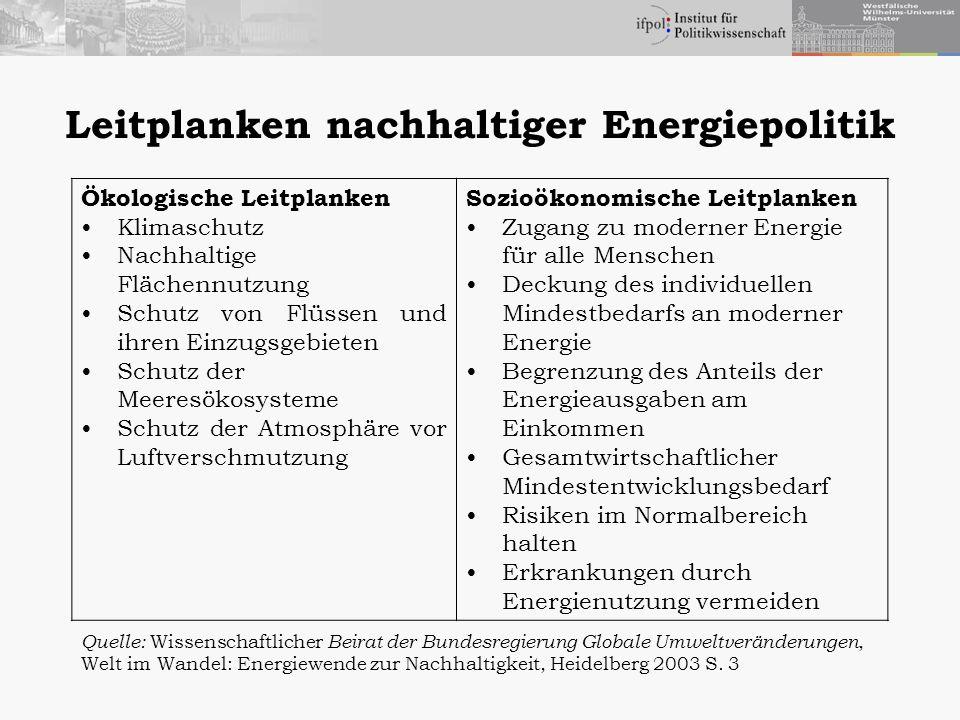 Leitplanken nachhaltiger Energiepolitik