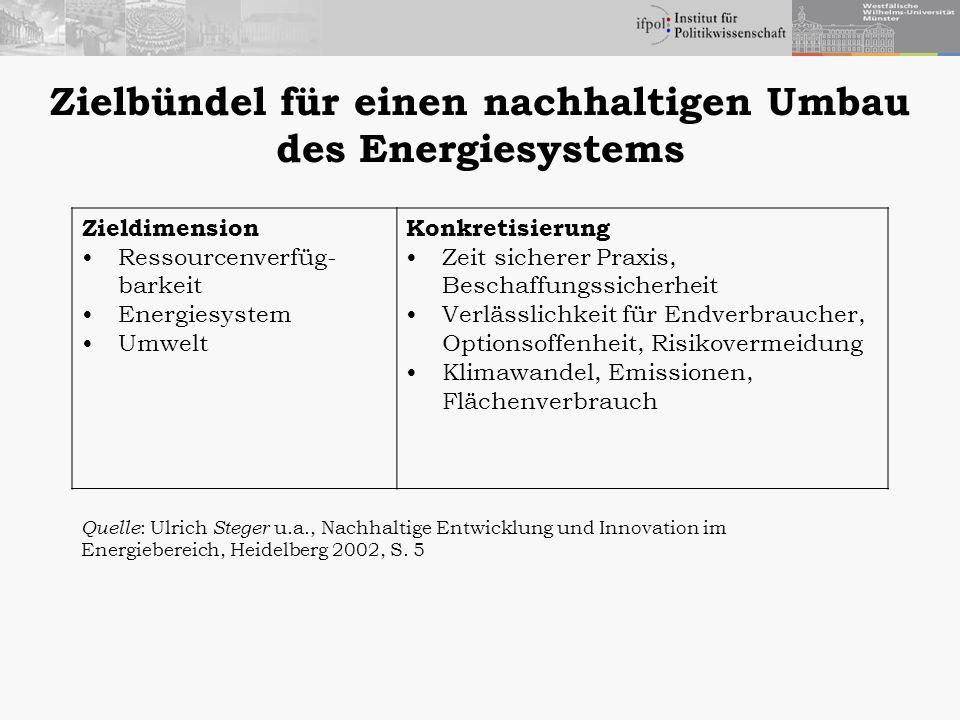 Zielbündel für einen nachhaltigen Umbau des Energiesystems