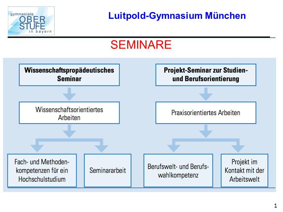 Luitpold-Gymnasium München