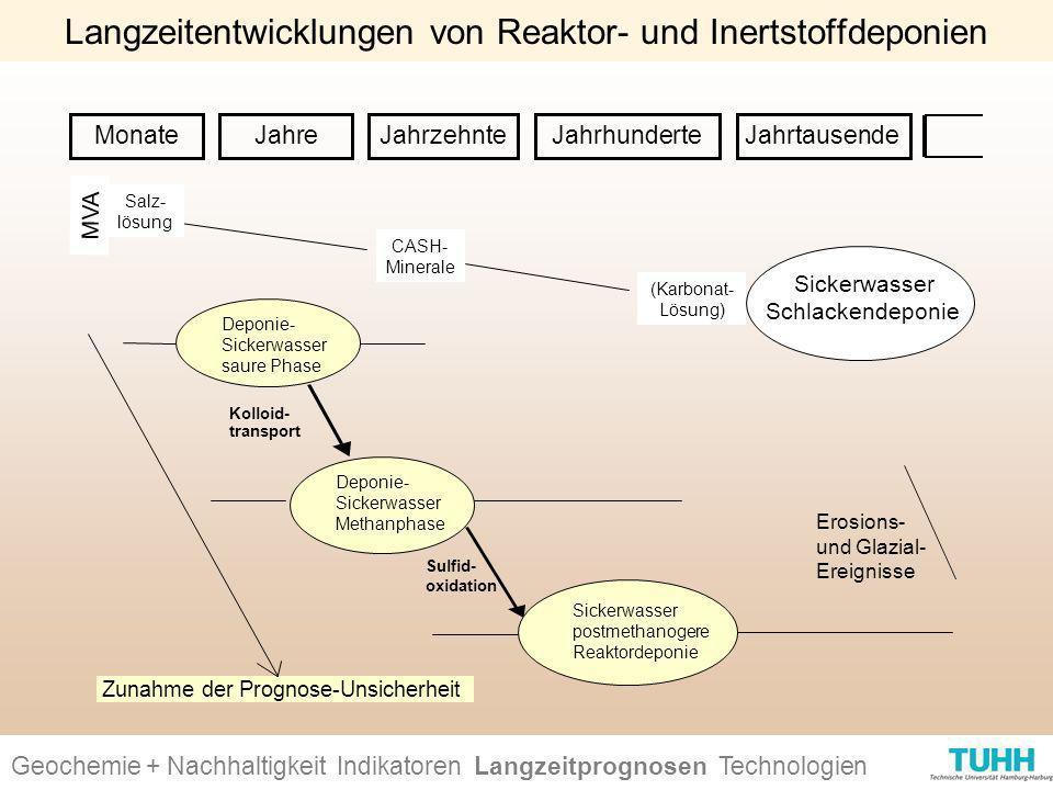 Langzeitentwicklungen von Reaktor- und Inertstoffdeponien