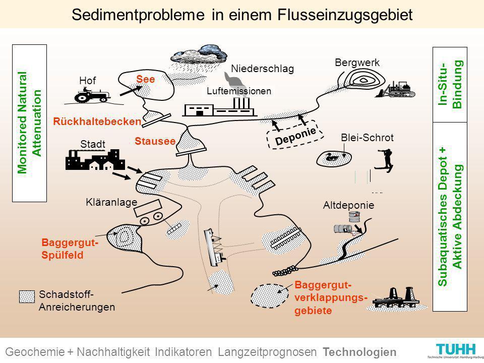 Sedimentprobleme in einem Flusseinzugsgebiet