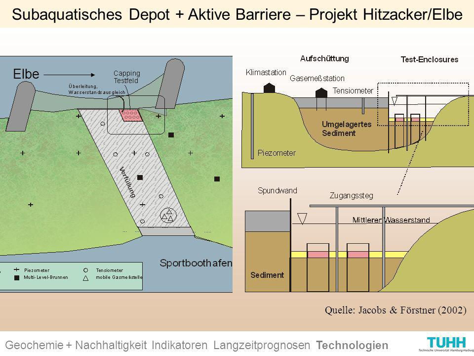Subaquatisches Depot + Aktive Barriere – Projekt Hitzacker/Elbe