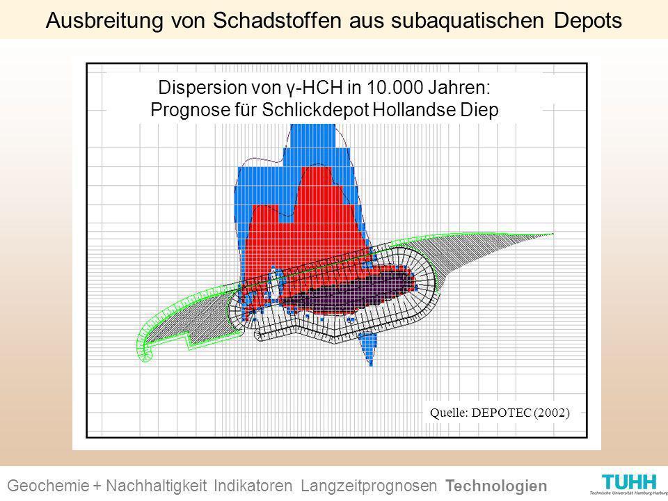 Ausbreitung von Schadstoffen aus subaquatischen Depots