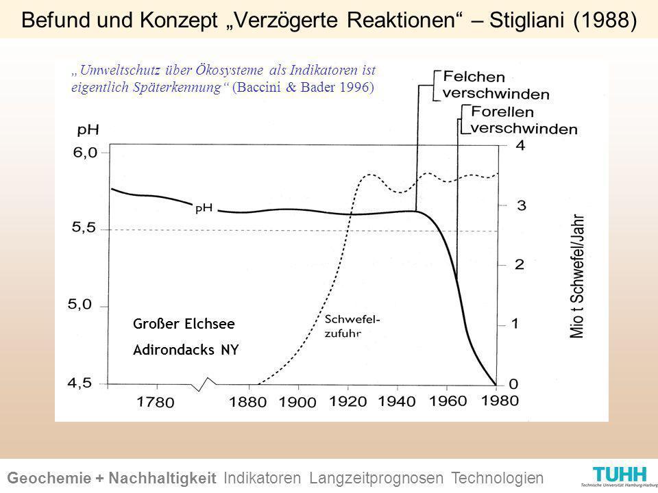 """Befund und Konzept """"Verzögerte Reaktionen – Stigliani (1988)"""