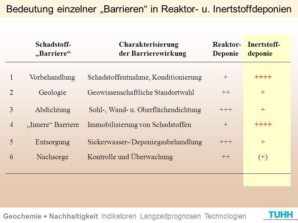 """Bedeutung einzelner """"Barrieren in Reaktor- u. Inertstoffdeponien"""