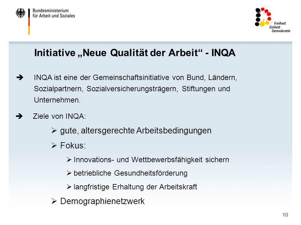 """Initiative """"Neue Qualität der Arbeit - INQA"""