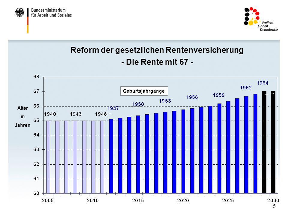 Reform der gesetzlichen Rentenversicherung - Die Rente mit 67 -