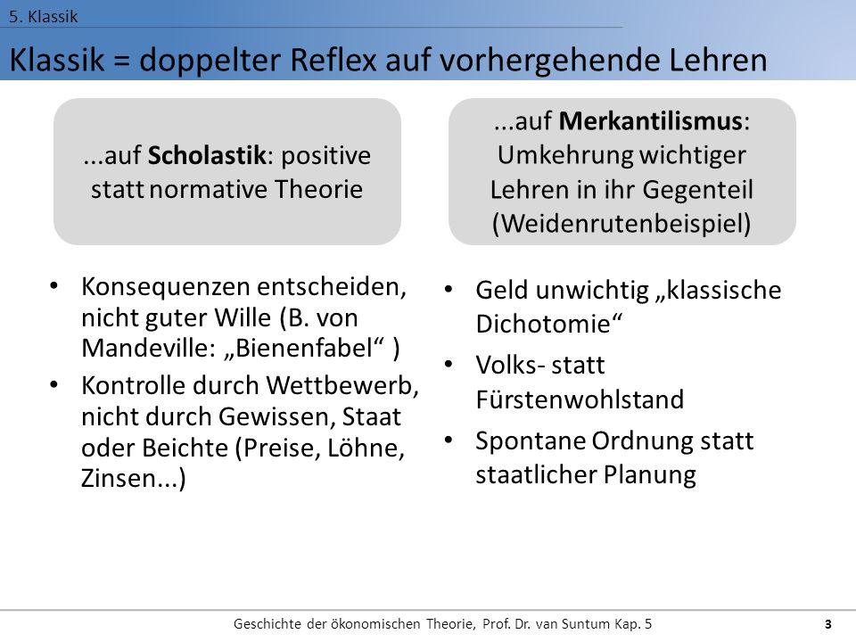 Klassik = doppelter Reflex auf vorhergehende Lehren