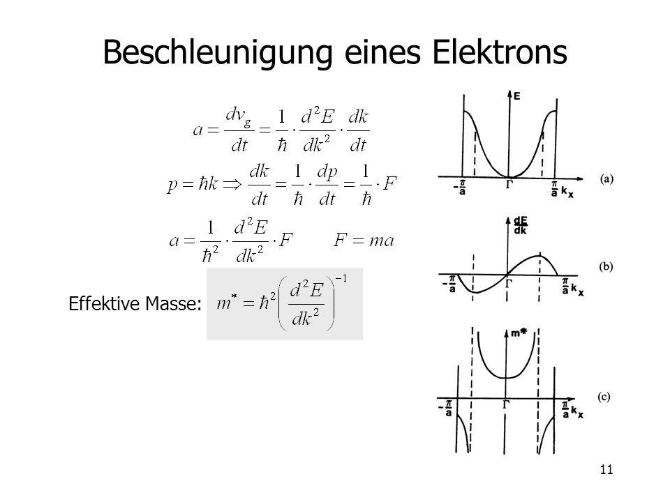 Beschleunigung eines Elektrons