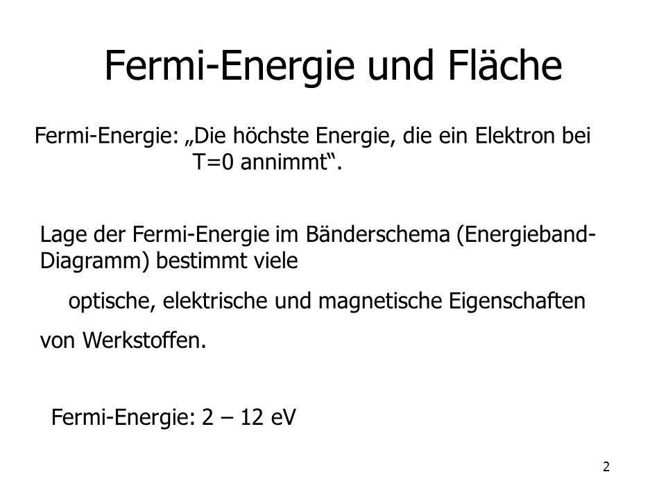 Fermi-Energie und Fläche