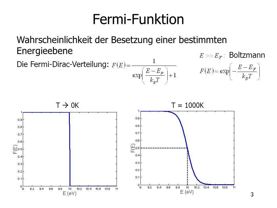 Fermi-Funktion Wahrscheinlichkeit der Besetzung einer bestimmten Energieebene. Boltzmann. Die Fermi-Dirac-Verteilung:
