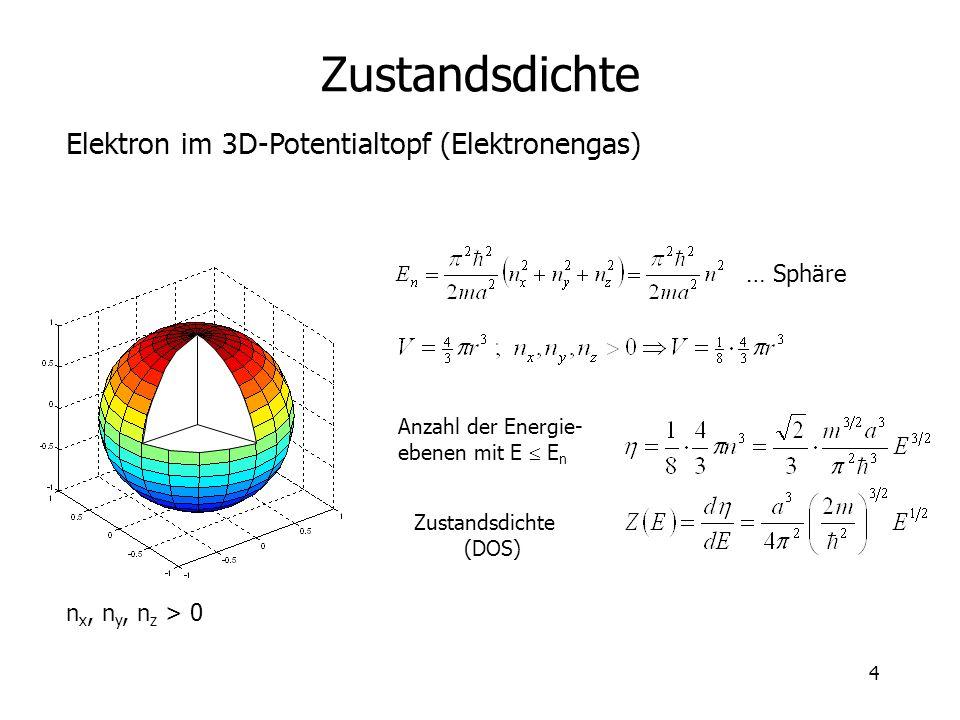 Zustandsdichte Elektron im 3D-Potentialtopf (Elektronengas) … Sphäre