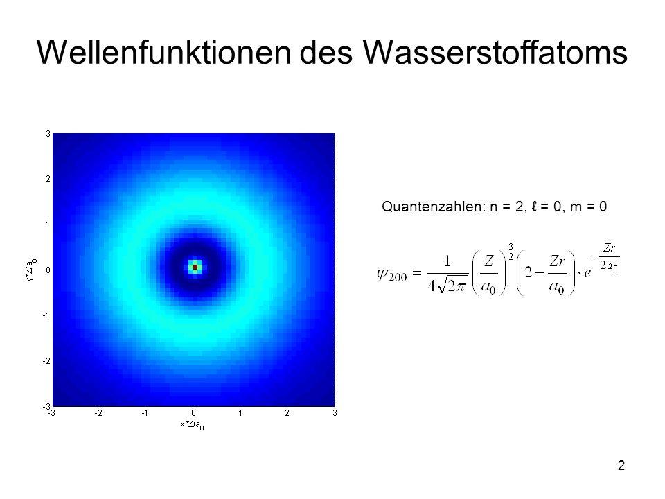 Wellenfunktionen des Wasserstoffatoms