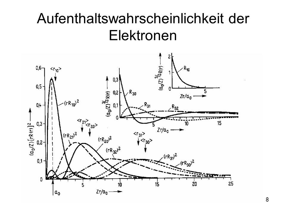 Aufenthaltswahrscheinlichkeit der Elektronen