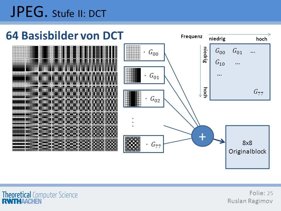 JPEG. Stufe II: DCT + 64 Basisbilder von DCT ∙ 𝐺 00 𝐺 00 𝐺 01 … 𝐺 10 …