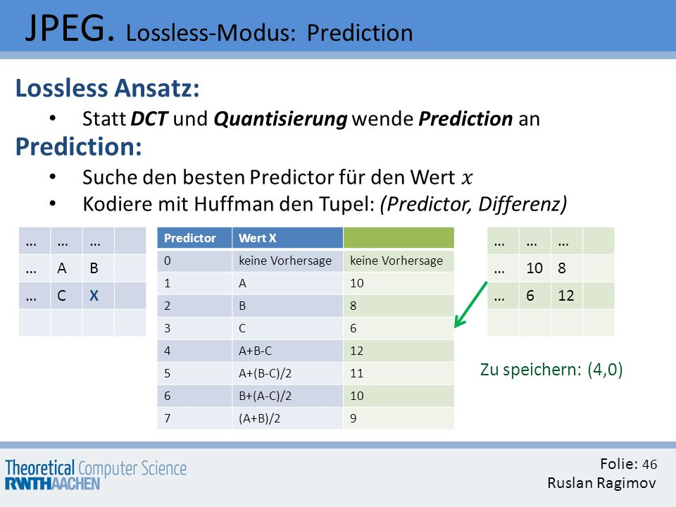 JPEG. Lossless-Modus: Prediction