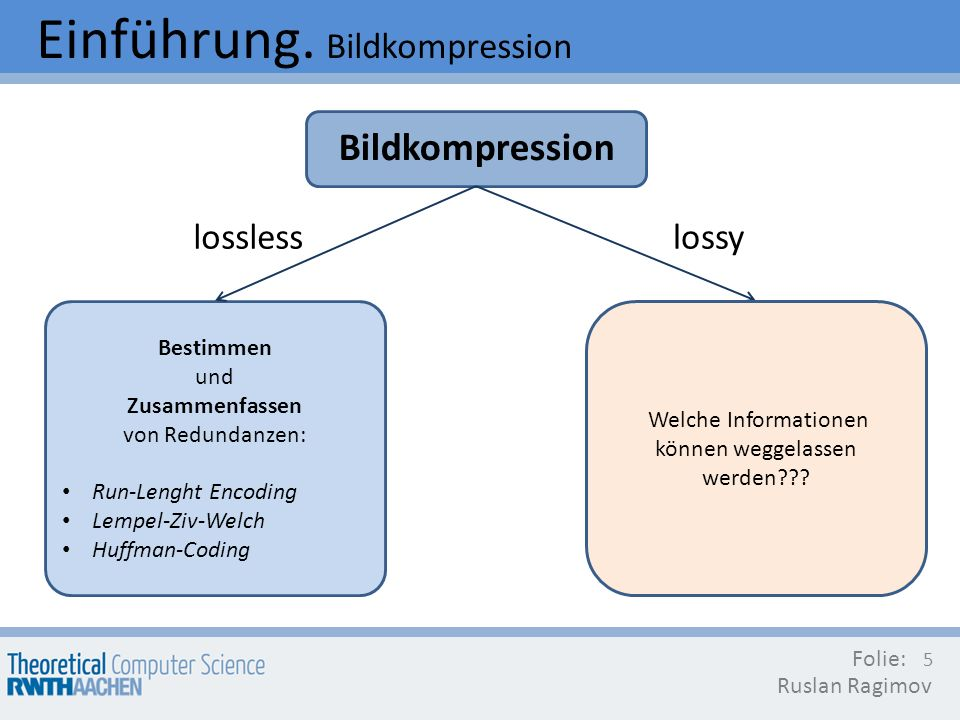 Einführung. Bildkompression