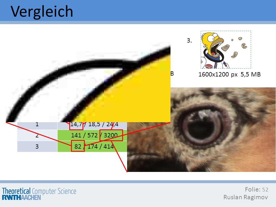 Vergleich 1. 2. 3. 300x100 px. 87,9 KB. 3456x2304 px 22,7 MB. 1600x1200 px 5,5 MB. Datei #