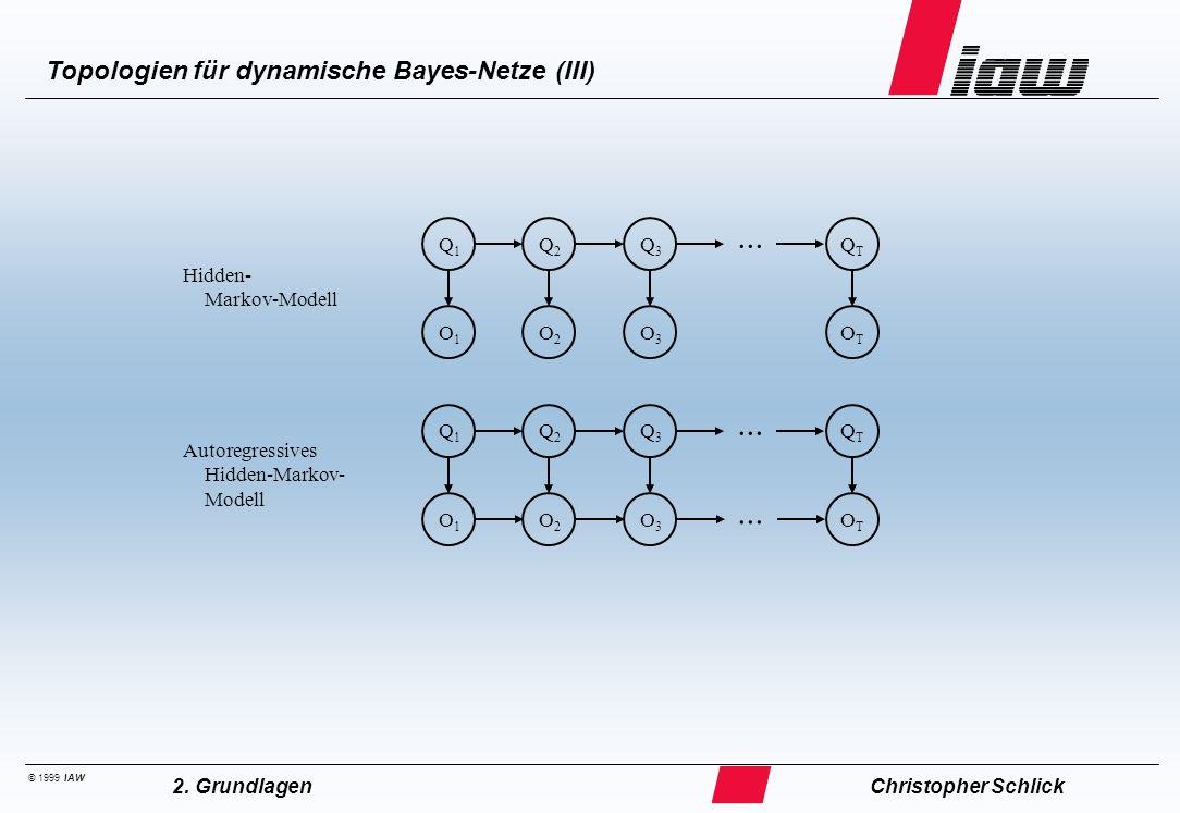 ... Topologien für dynamische Bayes-Netze (IV)