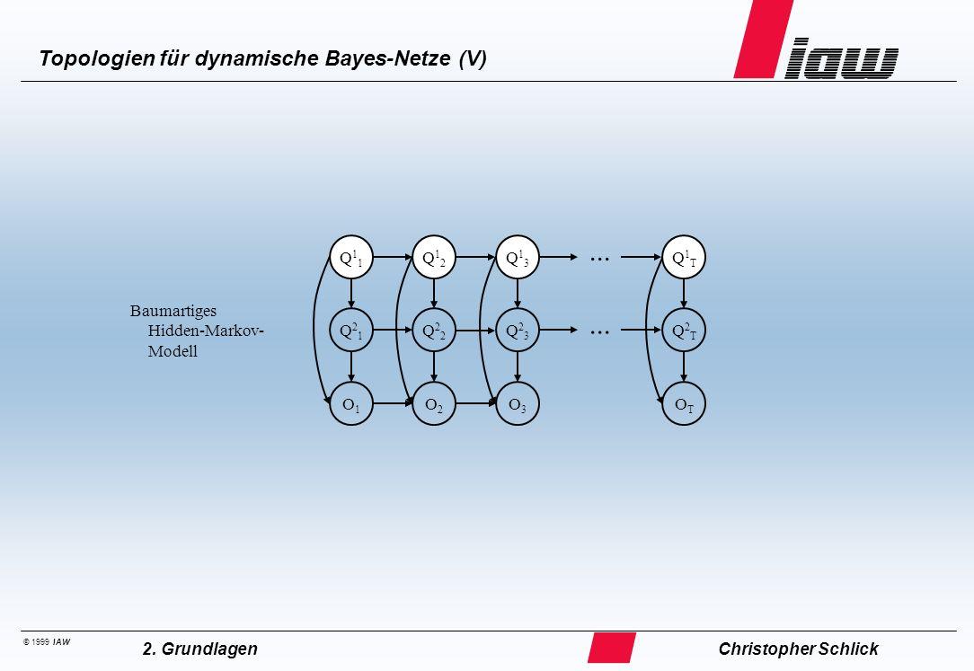 Fallbeispiel (I): ActiveUI als multimodale Benutzungsschnittstelle